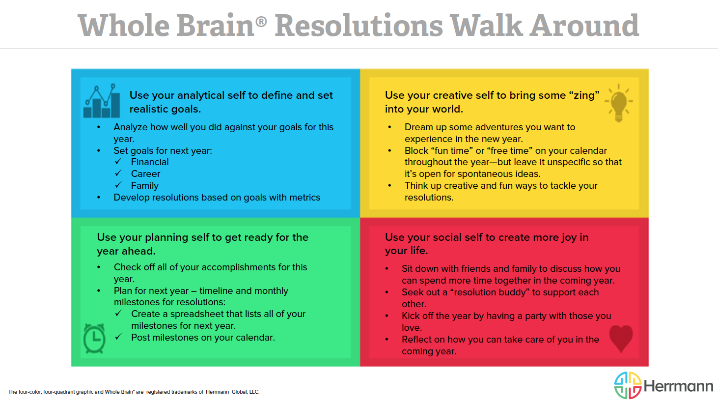Whole Brain® Resolutions Walk-Around